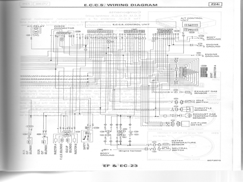 1991 nissan wiring diagrams 1988 nissan d21 pick up throttle body diagram - wiring forums #13
