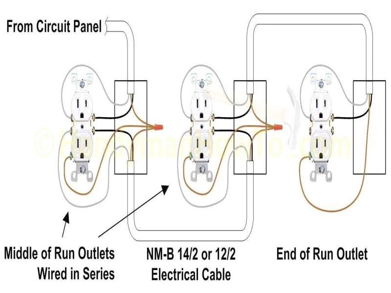 Wiring a 110 outlet wiring diagram great 110 outlet wiring contemporary electrical circuit diagram wiring diagram cheapraybanclubmaster Image collections