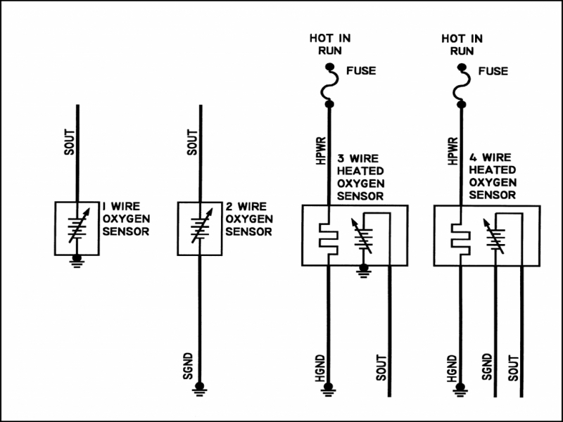 Oxygen Sensor Wiring Diagram Wiring Diagram Collection