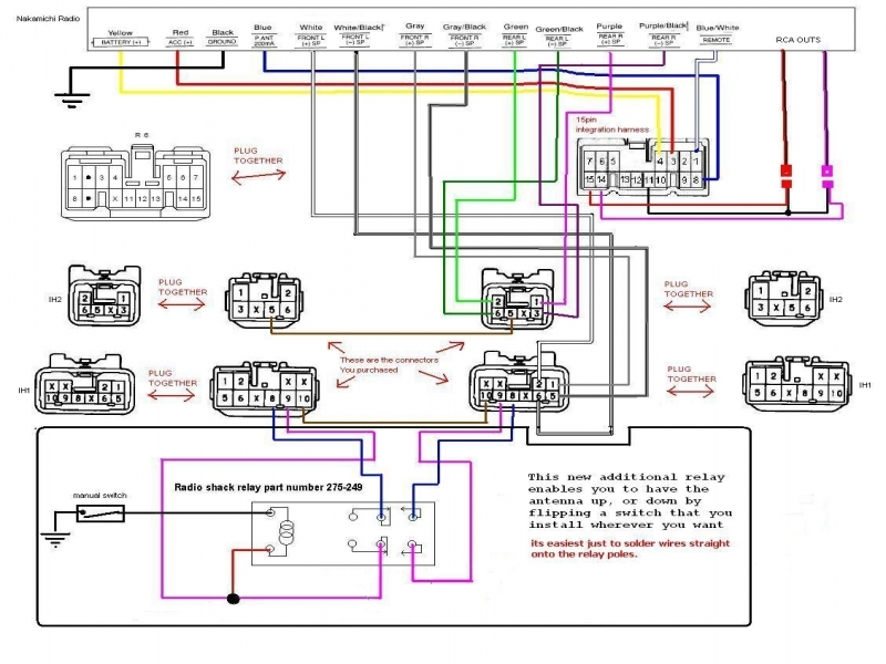 Panasonic Car Stereo Wiring Diagram