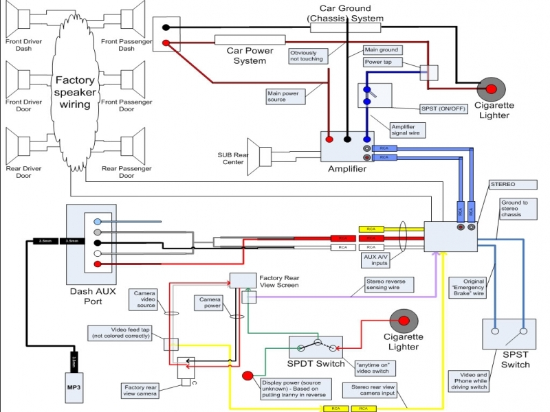 Wiring Diagram Panasonic Car Radio : Panasonic car stereo wiring diagram cq c u in vw jetta