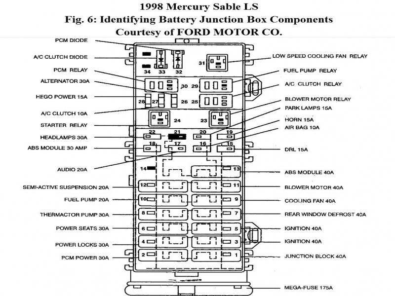 raditor fan fuse location where is the fuse located for the fan 1?zoom=2.625&ssl=1 2001 mercury sable cooling system diagram wiring forums