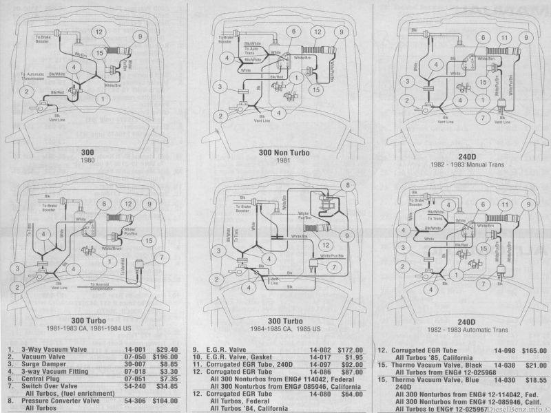 Mercedes Benz 1985 300D Transmission Vacuum Diagram