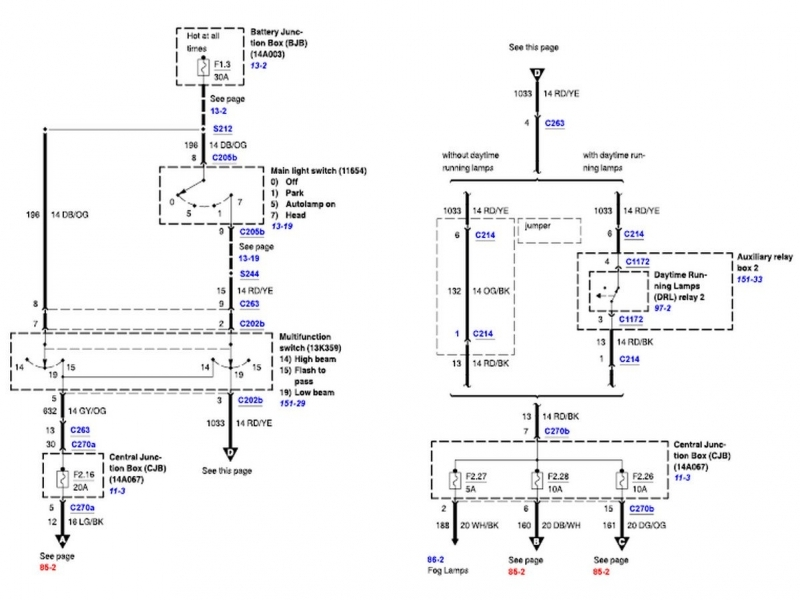 1999 Ford F150 Headlight And Dimmer Switch Wiring Diagram