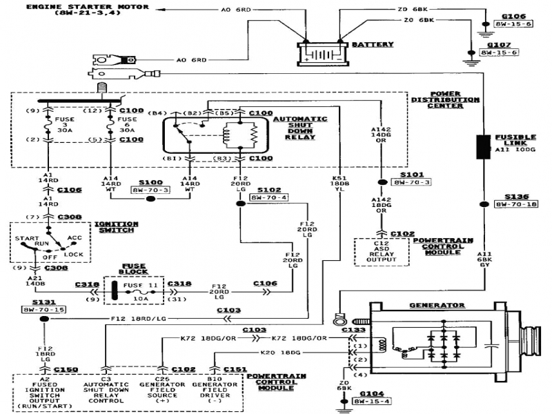 2001 Jeep Grand Cherokee Fuse Diagram - Wiring Forums