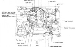 S13 Engine Bay Diagram. S13. Wiring Diagrams Instruction