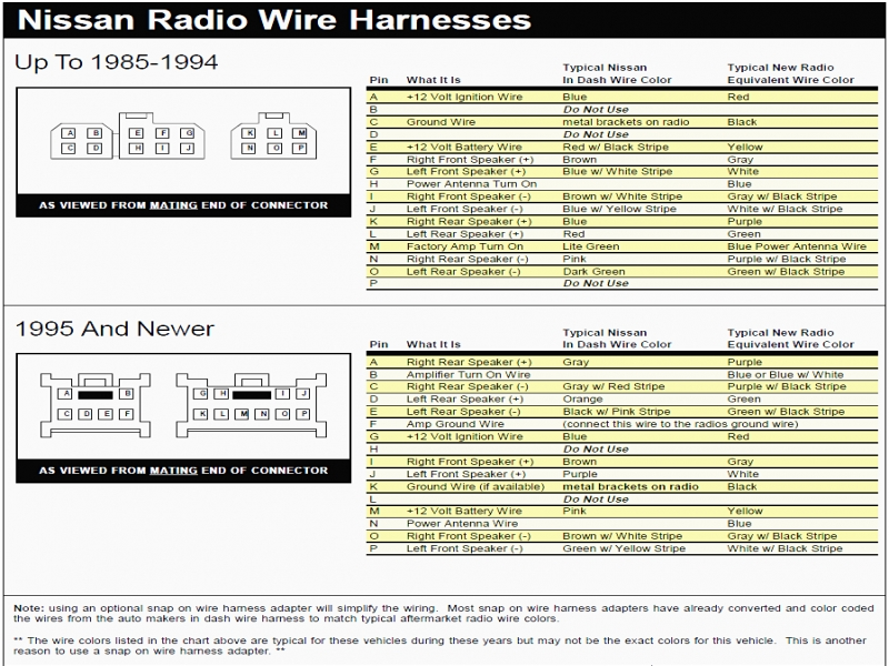 Sony Car Stereo Cdx Gt260mp Wiring Diagram Radio Beauteous