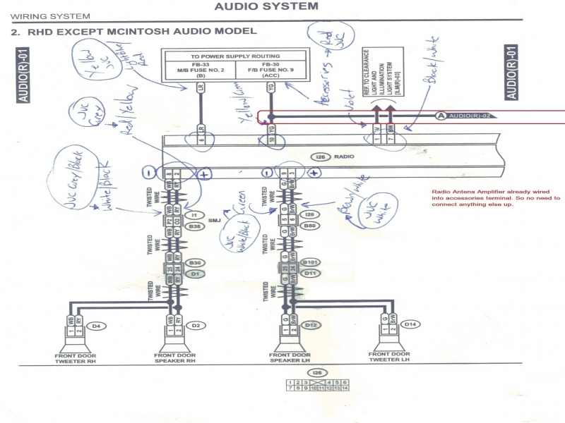 1999 Subaru Forester Stereo Wiring Diagram  Wiring Forums