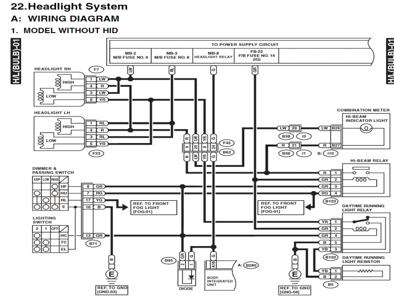 Subaru Forester Wiring Diagram Wiring Diagram Collection Koreasee