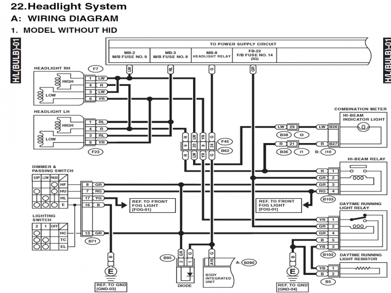 2003 SUBARU OUTBACK WIRING DIAGRAM  Auto Electrical