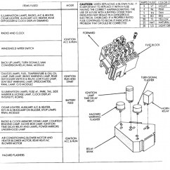 2000 Dodge Stratus Wiring Diagram 2004 Chevy Cavalier Engine Sudden Electrical Germlins Throughout 2008 Avenger - Forums