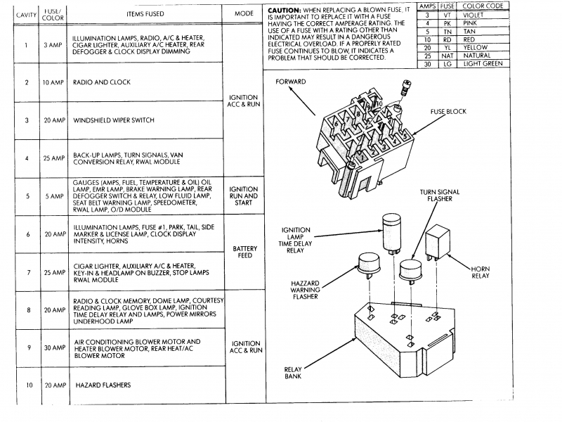 34 2008 Dodge Ram Stereo Wiring Diagram