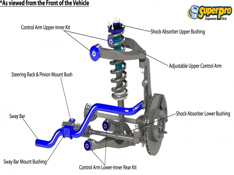 Nissan Pathfinder Front Suspension Diagram  Wiring Forums