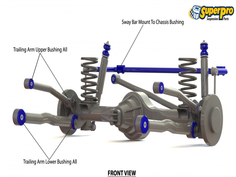When To Replace A Car S Sway Bar