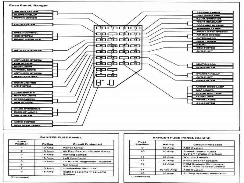2001 Mercury Sable Ls Fuse Box Diagram  Wiring Forums