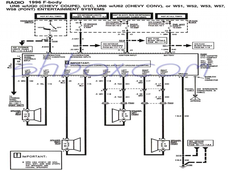 1998 Subaru Legacy Radio Wiring Diagram  Wiring Forums