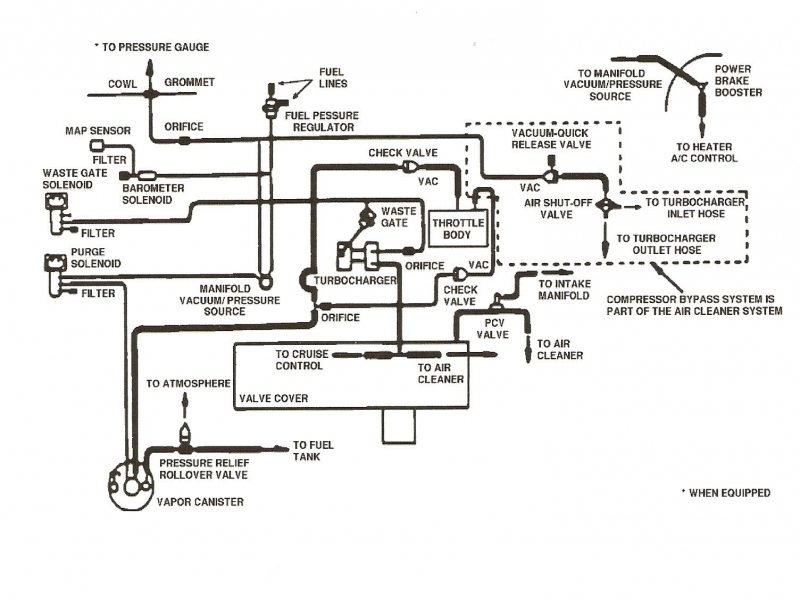 1992 Dodge D50 Wiring Diagram