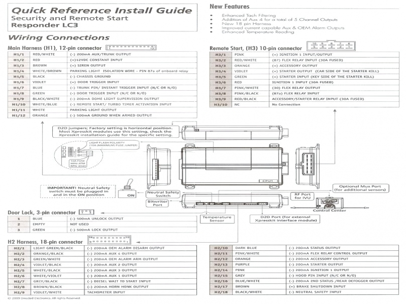 Subaru Remote Starter Wiring Diagram - Wiring Diagrams Schematics