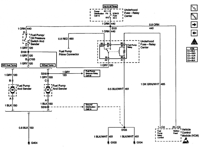 Beautiful Vt Commodore Wiring Diagram Photos - Everything You Need ...