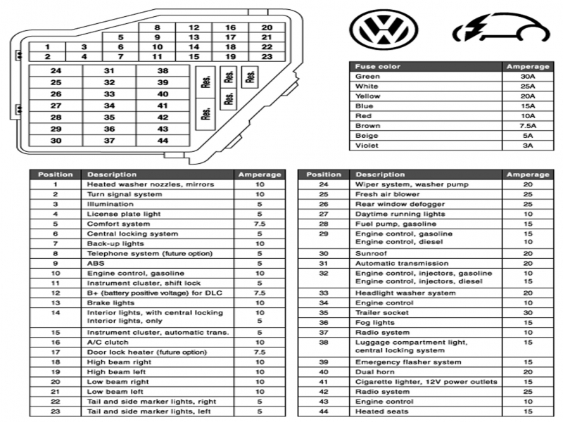 2012 volkswagen jetta fuse diagram wiring forums. Black Bedroom Furniture Sets. Home Design Ideas