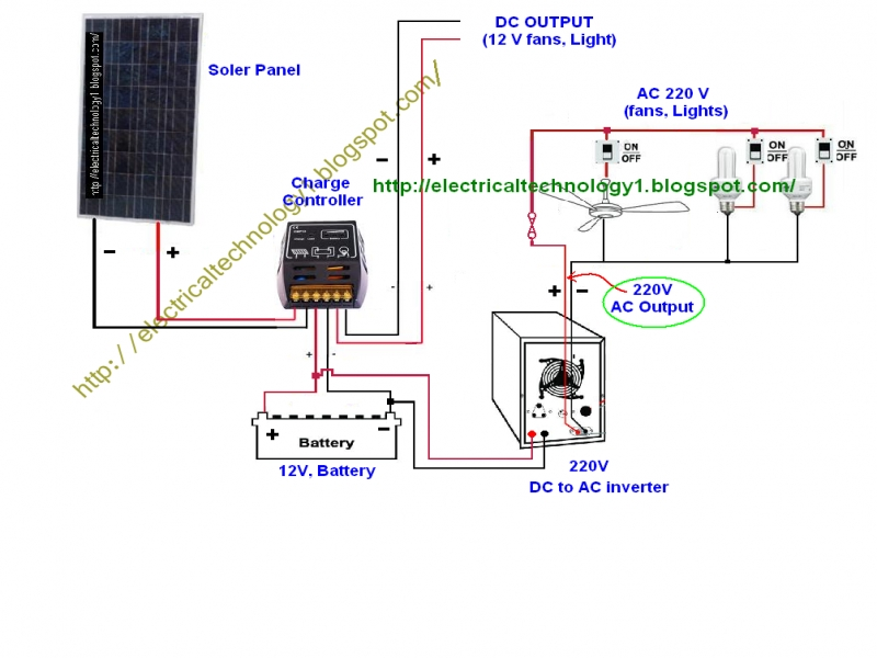 Panel Inverter Circuit Diagram 1000w Power Inverter Schematic Design
