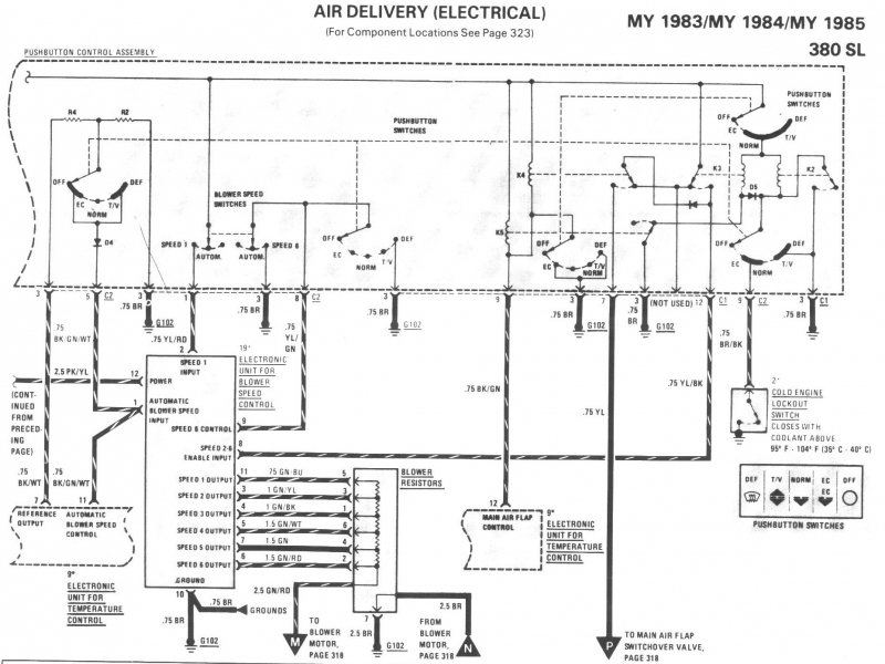 Pretty Mercedes 240d Wiring Diagram Pictures Inspiration ...