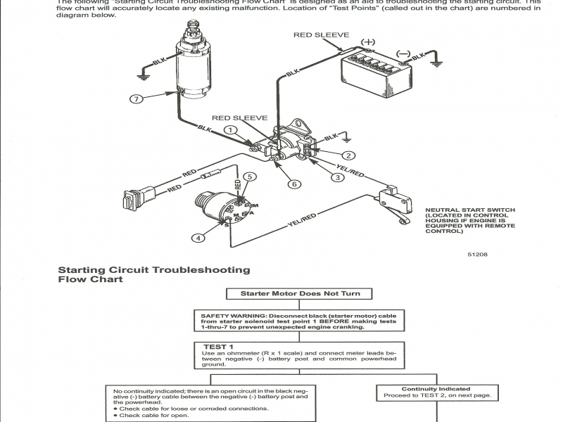Small Boat Wiring Diagram : Wiring diagram advice for small boat page iboats