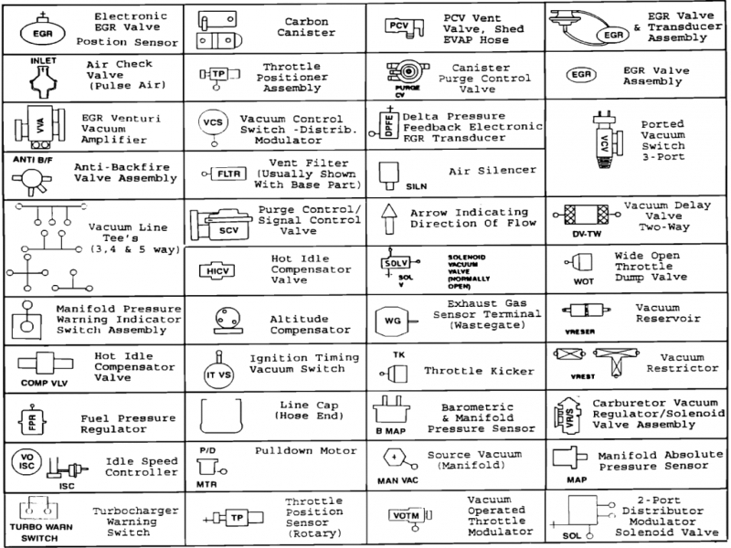 wiring diagram automotive electrical wire symbols and standard automotive wiring diagram symbols automotive electrical wiring diagram symbols