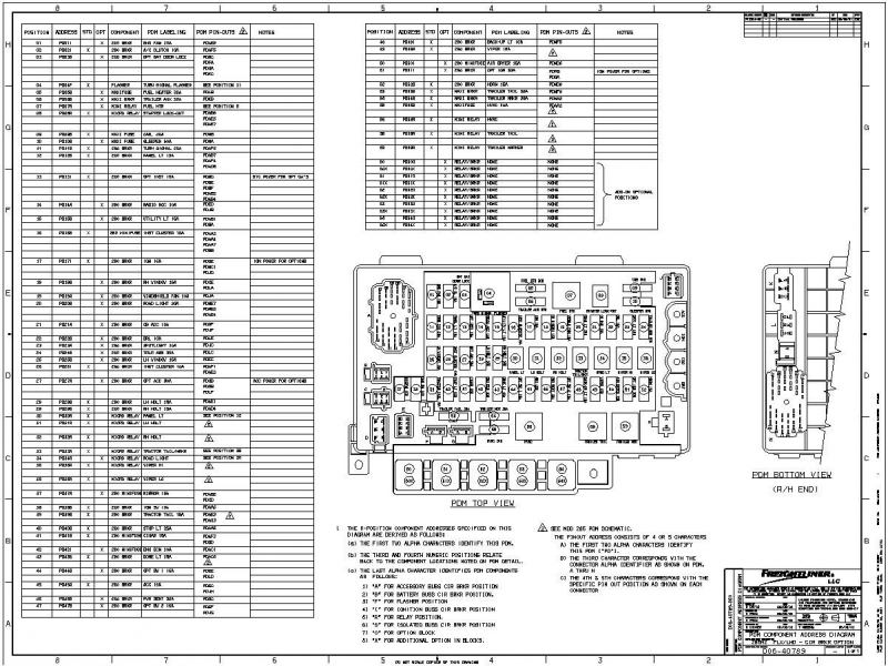 2006 Freightliner Columbia Fuse Box Diagram - Wiring Forums