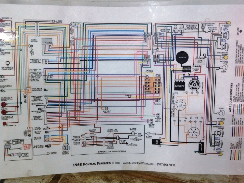 1968 Pontiac Firebird Convertible On 1968 Firebird Wiring Diagram