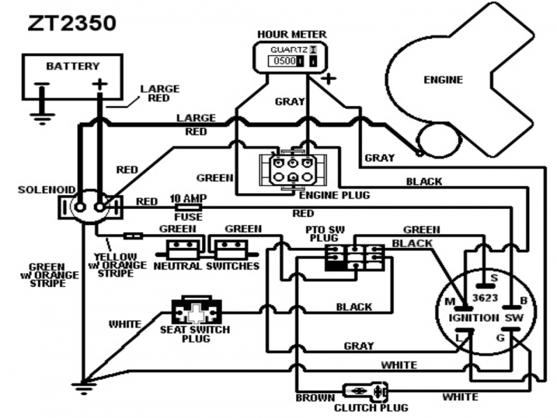 14 hp briggs and stratton wiring diagram