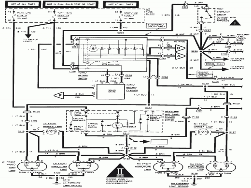 Fine 99 S10 Trailer Wiring Diagram Crest - Electrical and Wiring ...