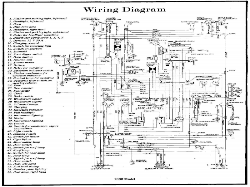 Volvo S80 Ignition Wiring Diagram 2003 Xc90 Cooling Diagrams Rh59toco: Volvo S80 Wiring Diagram At Gmaili.net