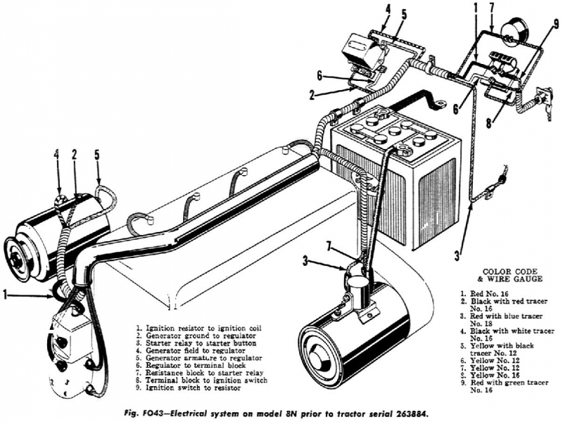 wiring diagram for ford naa jubilee tractor - wiring forums ford jubilee engine diagram 1954 ford jubilee wiring diagram #15