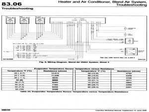 2000 Freightliner Columbia Ac Wiring Diagram  Wiring Forums