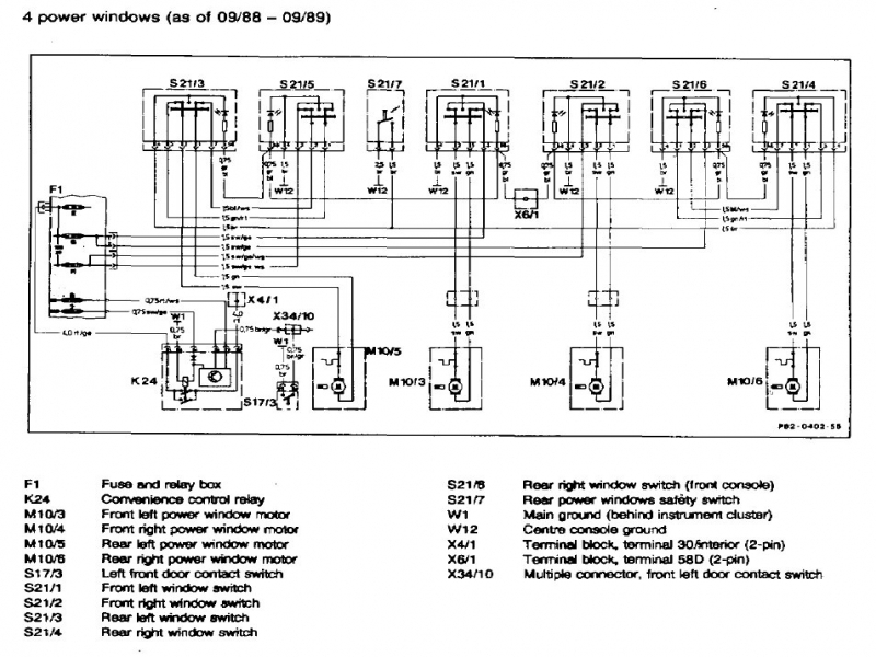 fuse diagram for mercedes clk 500
