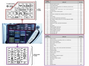 Vw Cc Fuse Panel Diagram  Wiring Forums