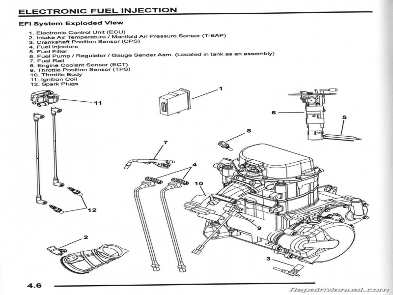 Polaris Ranger Dual Battery Wiring Diagram