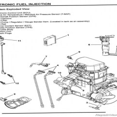 Polaris Rzr Wiring Diagram For Fire Alarm Panel 2008 Auto Electrical Ranger 800 Sideside Service Manual