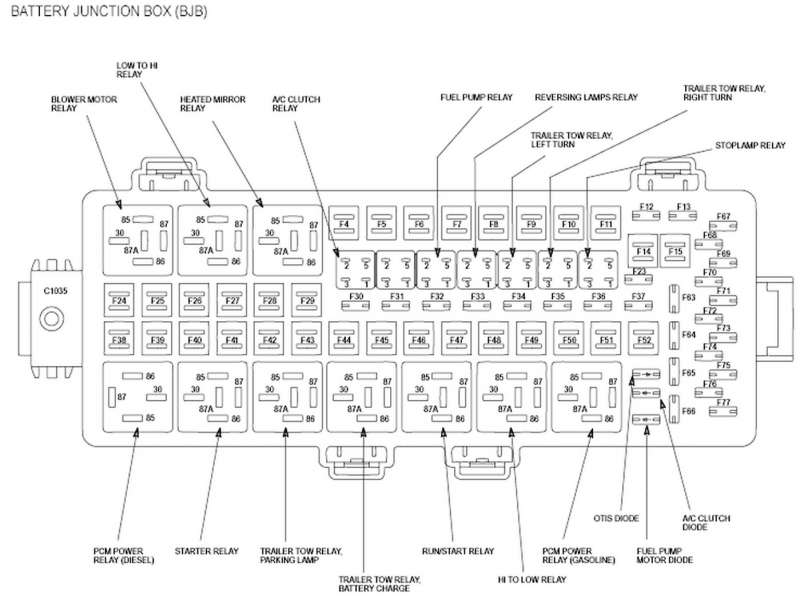 For A 2008 Ford Expedition Fuse Diagram