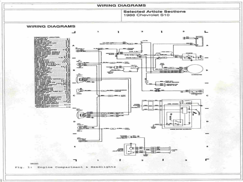 Exelent 95 S10 Radio Wiring Diagram Model - Electrical and Wiring ...
