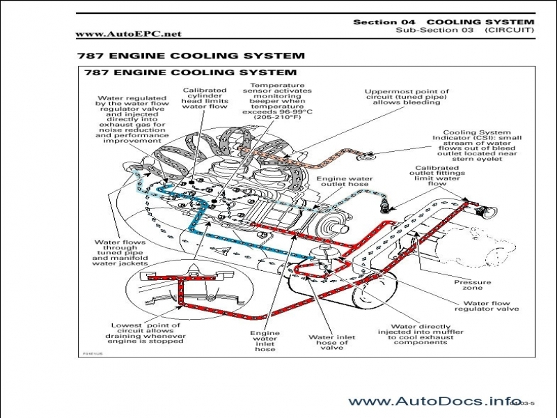 21 Fresh 1996 Dodge Ram Wiring Diagram