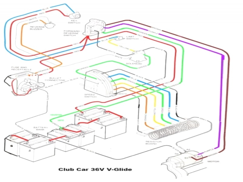 Luxury 48 Volt Club Car Wiring Diagram Color Code Wires Image ...