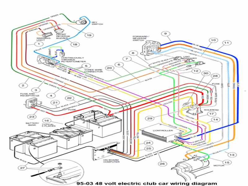 Diagram 1989 Club Car Wiring Diagram Color Full Version Hd Quality Diagram Color Dhdiagram Cscervino It
