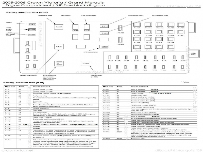 2005 Mercury Grand Marquis Fuse Box Diagram