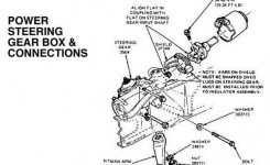 Ford F150 1997 To 2003 How To Repair Steering Box Leak – Ford-Trucks