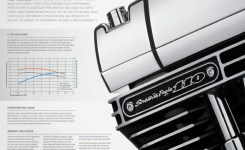 Harley-Davidson Screamin' Eagle® Parts And Accessories Catalog