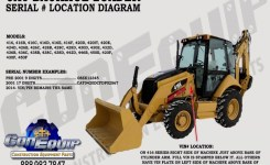Serial Number Location For Your Cat Backhoe