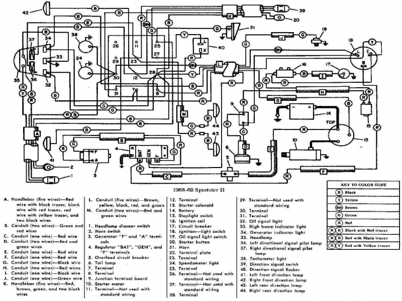 2001 Sterling Acterra Wiring Diagram Peterbilt 357 Wiring