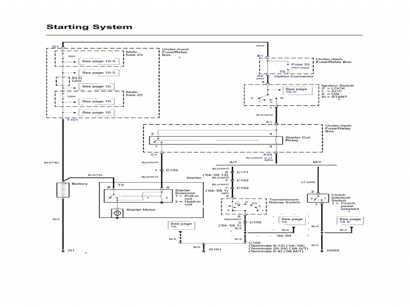 2001 sterling truck wiring diagram